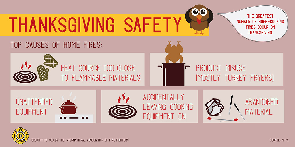 thanksgiving-safety-2